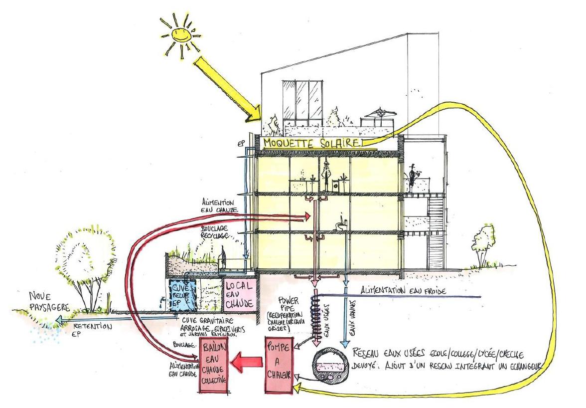 Croquis de du système de production d'eau chaude du Grand Carcouët, par In Situ Architecte